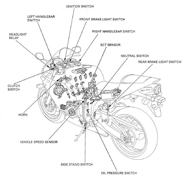 Cbr600 engine diagram