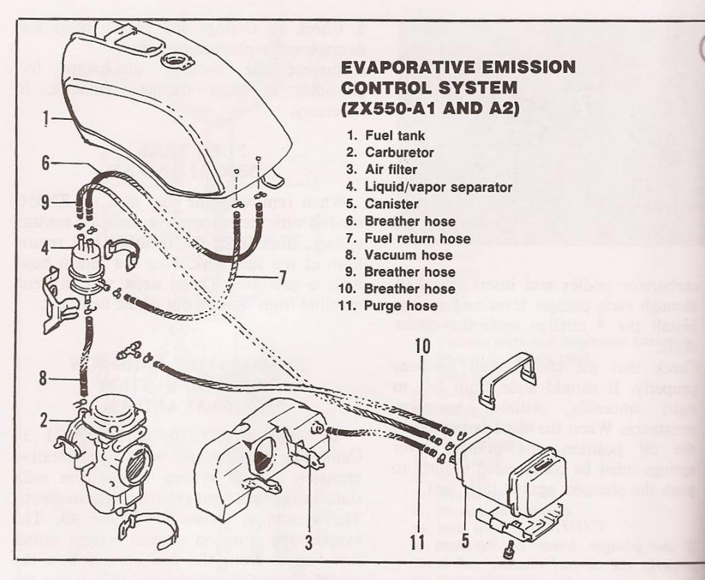 Jeep Hoses Diagram Simple Guide About Wiring Wrangler Fuel Line Diagrams Kawasaki 1984 550 Vacuum Lines