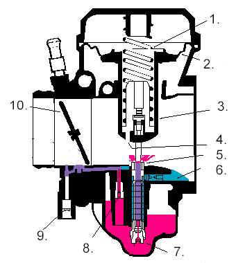 on Harley Davidson 1200 Engine Diagram