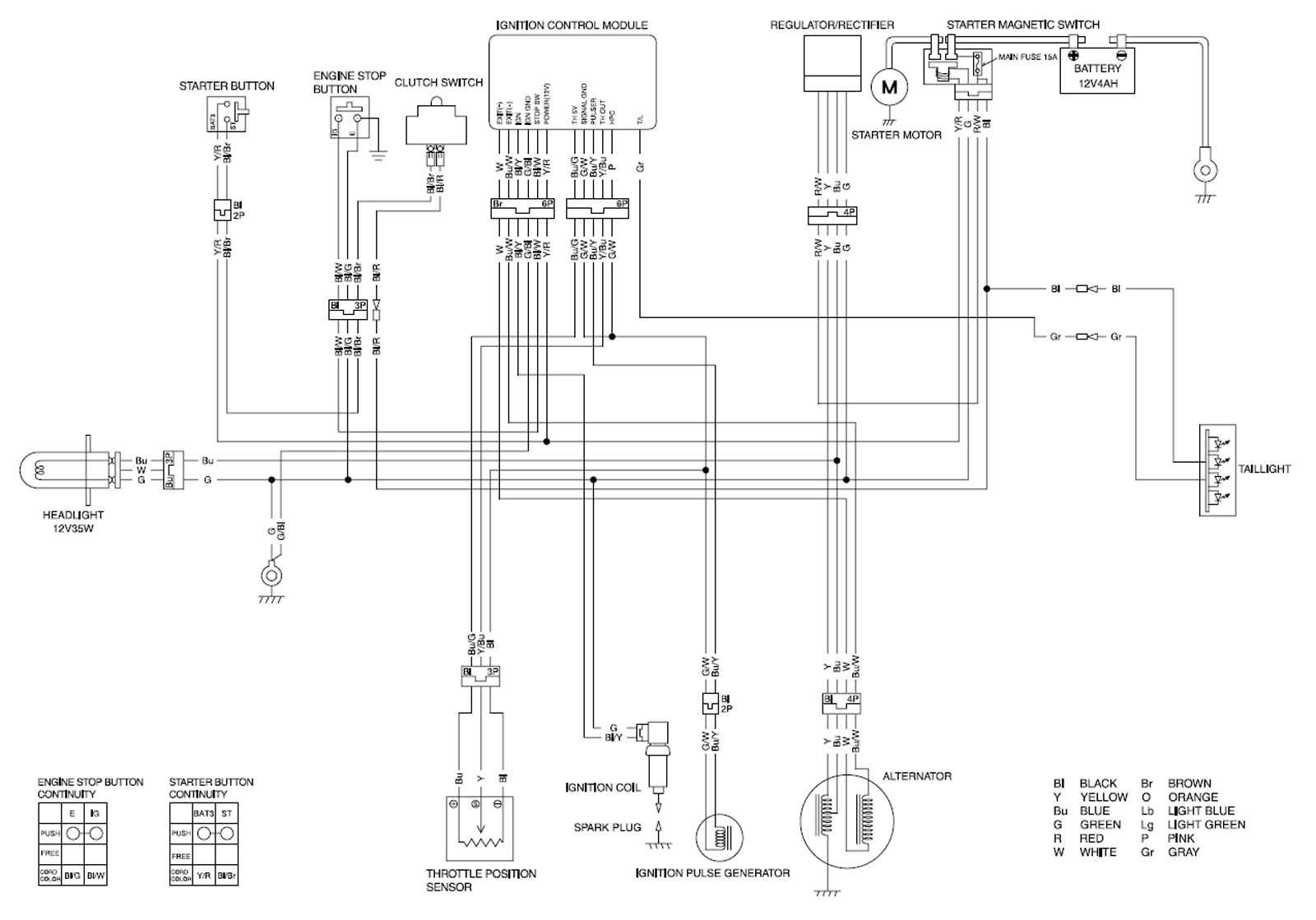 honda crf250x wiring diagram honda wiring diagrams instruction 2005 crf250r wiring diagram at alyssarenee.co