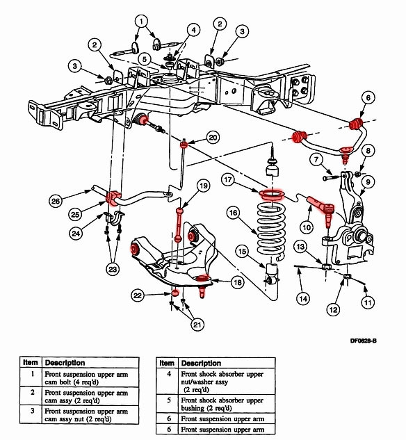 ford ranger lubrication points