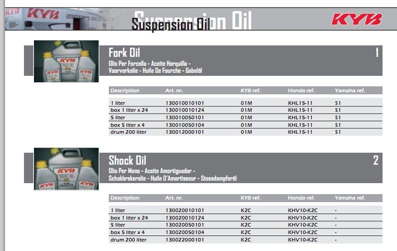 Honda San Bruno >> 2009 - 2011 crf fork oil | South Bay Riders