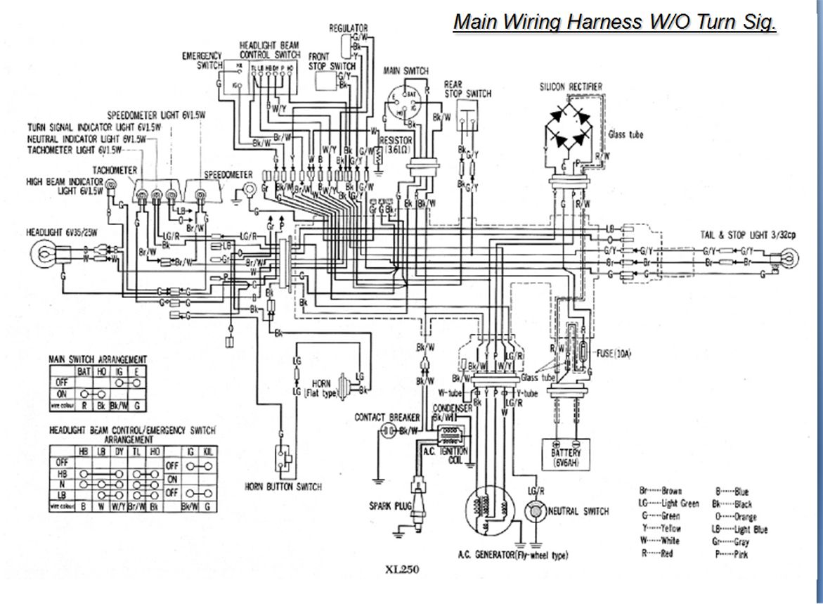 wire diagram for a dirt bike 250