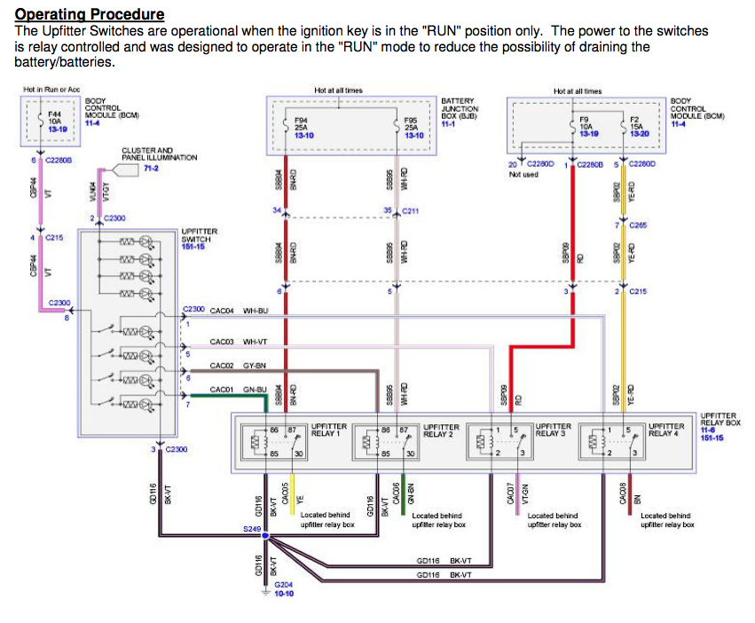 ford upfitter switch question south bay riders 2011 ford f 250 fuse diagram at edmiracle.co
