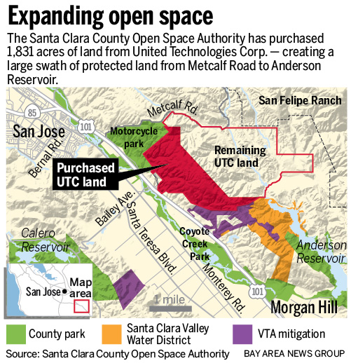 Santa Clara County Open Space Authority purchases UTC property