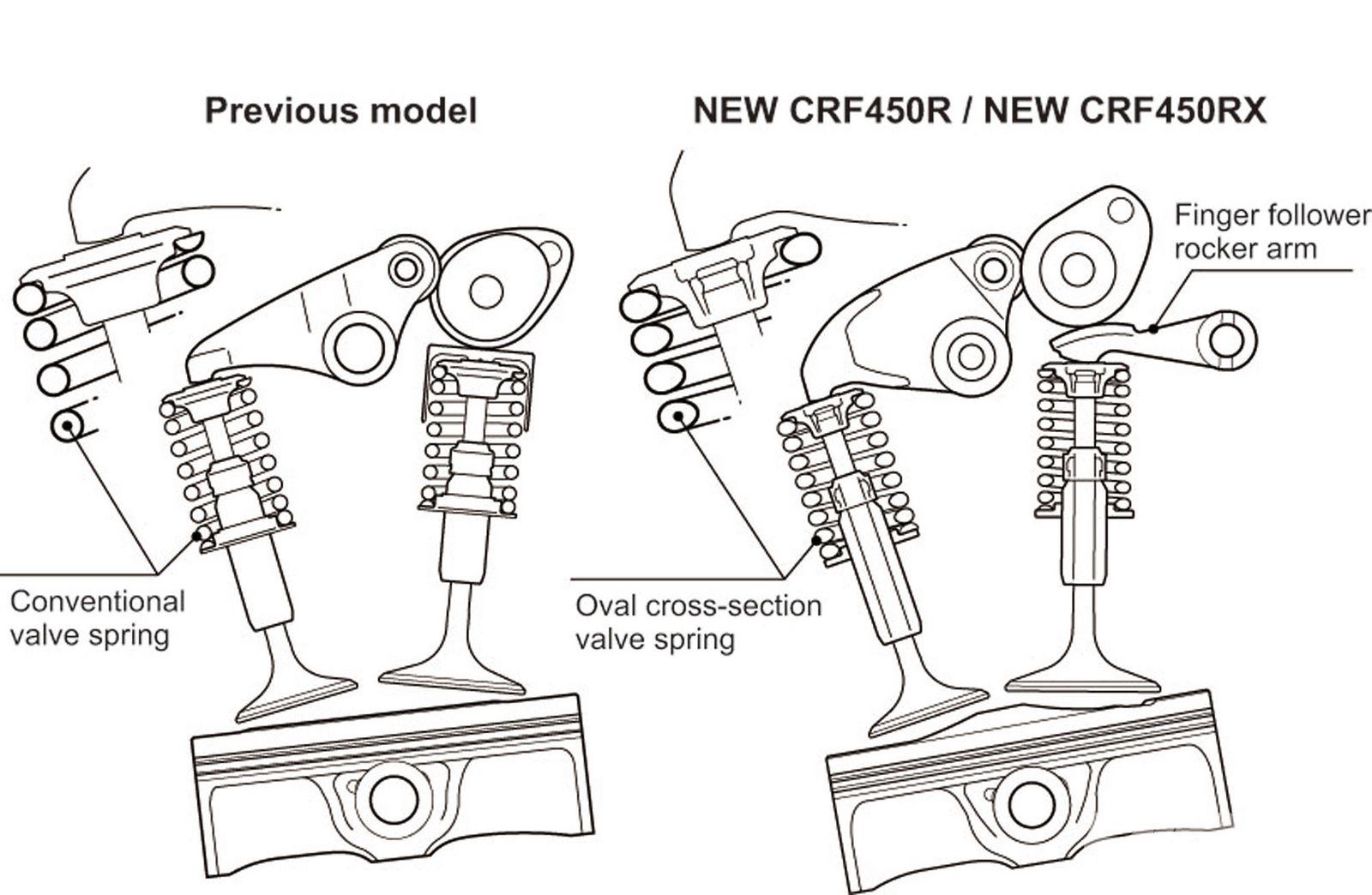 Honda Foreman Parts List Diagram further ML512 13480 also Honda Trx 450r also Page 2 in addition L Gadsden Al. on honda 450r electric start